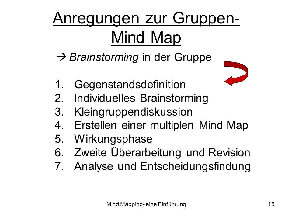 Mind Mapping- eine Einführung15 Anregungen zur Gruppen- Mind Map Brainstorming in der Gruppe 1.Gegenstandsdefinition 2.Individuelles Brainstorming 3.K