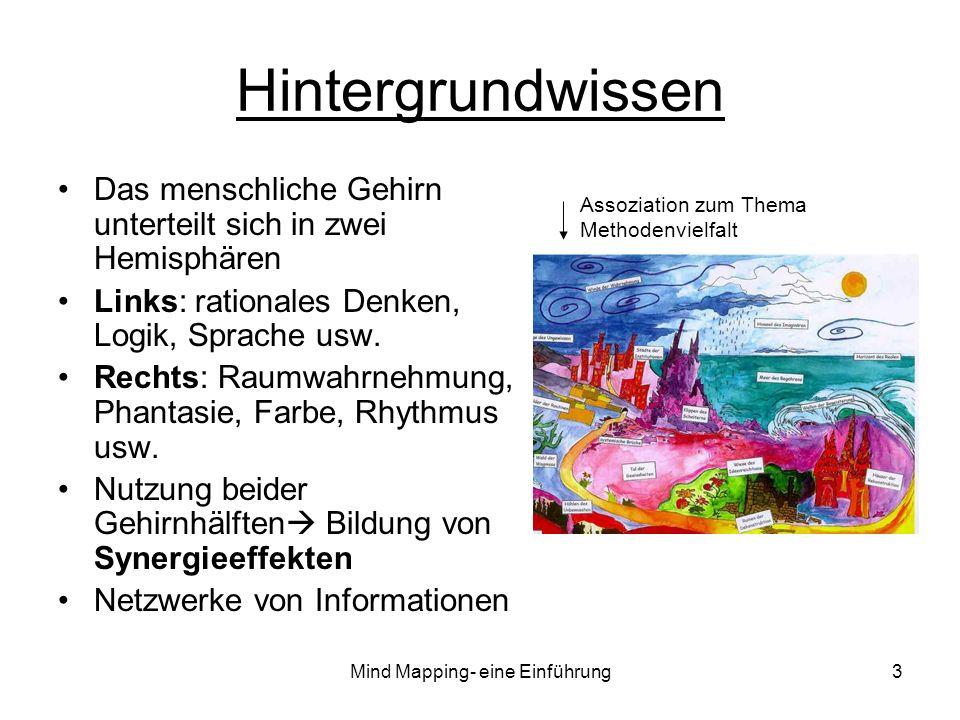 Mind Mapping- eine Einführung3 Hintergrundwissen Das menschliche Gehirn unterteilt sich in zwei Hemisphären Links: rationales Denken, Logik, Sprache usw.