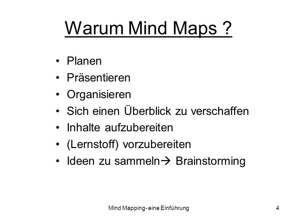 Mind Mapping- eine Einführung15 Anregungen zur Gruppen- Mind Map Brainstorming in der Gruppe 1.Gegenstandsdefinition 2.Individuelles Brainstorming 3.Kleingruppendiskussion 4.Erstellen einer multiplen Mind Map 5.Wirkungsphase 6.Zweite Überarbeitung und Revision 7.Analyse und Entscheidungsfindung