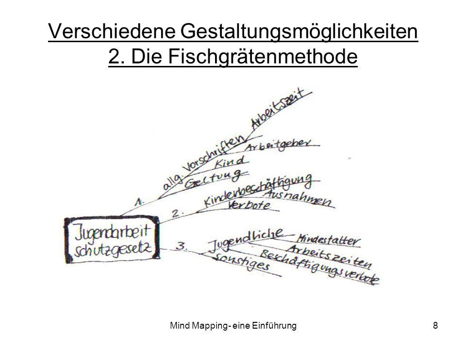 Mind Mapping- eine Einführung8 Verschiedene Gestaltungsmöglichkeiten 2. Die Fischgrätenmethode
