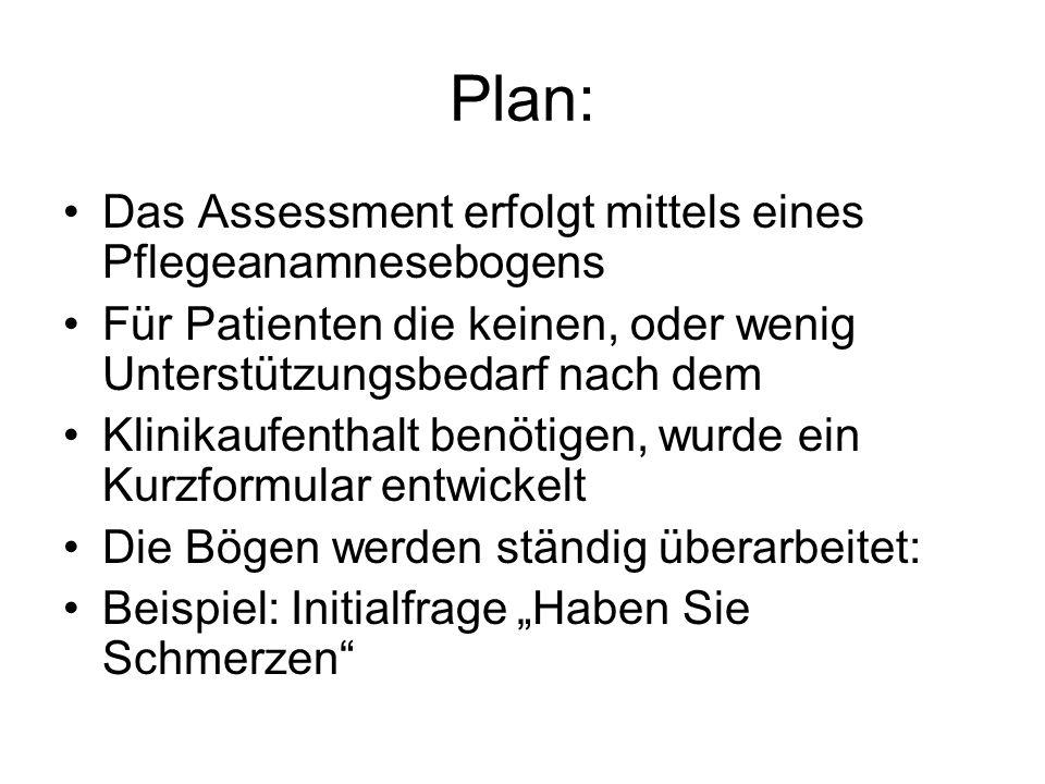 Plan: Das Assessment erfolgt mittels eines Pflegeanamnesebogens Für Patienten die keinen, oder wenig Unterstützungsbedarf nach dem Klinikaufenthalt be