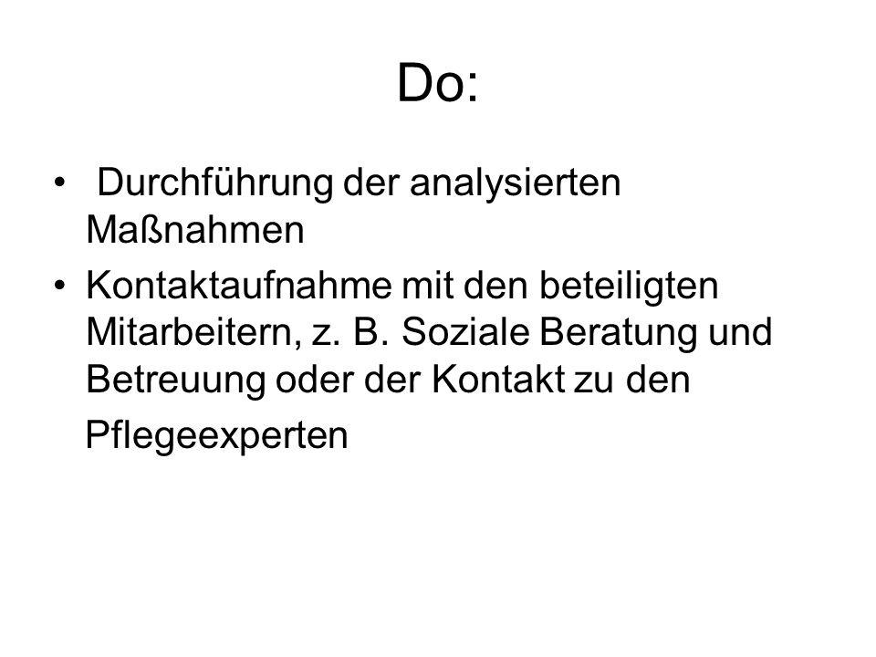 Do: Durchführung der analysierten Maßnahmen Kontaktaufnahme mit den beteiligten Mitarbeitern, z. B. Soziale Beratung und Betreuung oder der Kontakt zu