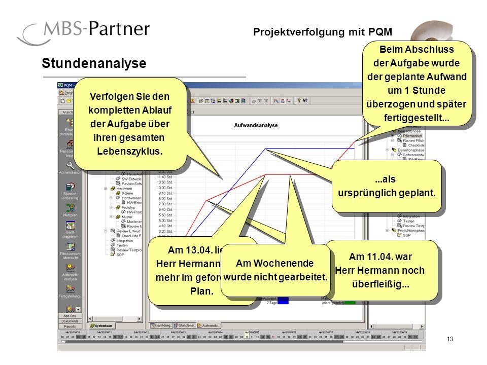 ganzheitliches Projekt-, Ressourcen- und Qualitätsmanagement 13 Projektverfolgung mit PQM Stundenanalyse Verfolgen Sie den kompletten Ablauf der Aufgabe über ihren gesamten Lebenszyklus.