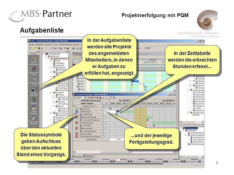 ganzheitliches Projekt-, Ressourcen- und Qualitätsmanagement 2 Projektverfolgung mit PQM Aufgabenliste In der Aufgabenliste werden alle Projekte des angemeldeten Mitarbeiters, in denen er Aufgaben zu erfüllen hat, angezeigt.