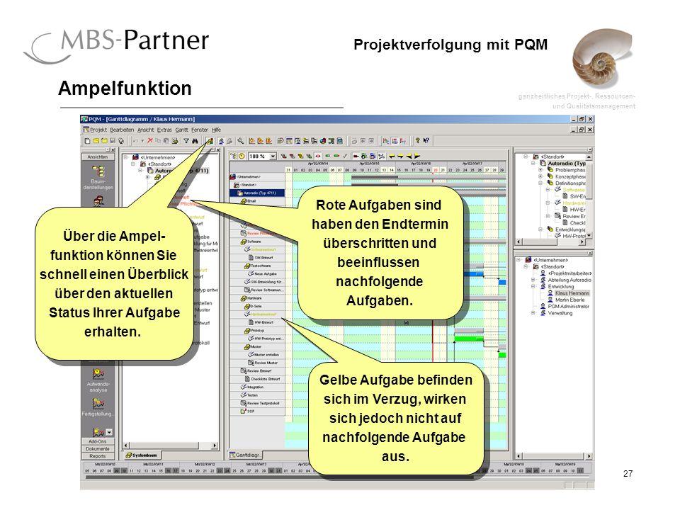 ganzheitliches Projekt-, Ressourcen- und Qualitätsmanagement 27 Projektverfolgung mit PQM Ampelfunktion Über die Ampel- funktion können Sie schnell einen Überblick über den aktuellen Status Ihrer Aufgabe erhalten.