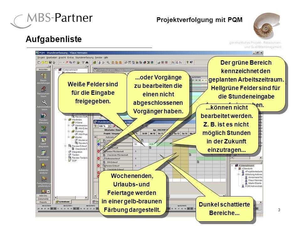 ganzheitliches Projekt-, Ressourcen- und Qualitätsmanagement 14 Projektverfolgung mit PQM Fertigstellungsgradanalyse Nicht nur der Stundenaufwand sondern auch der Fertigstellungsgrad kann über den Lebenszyklus der Aufgabe analysiert werden.