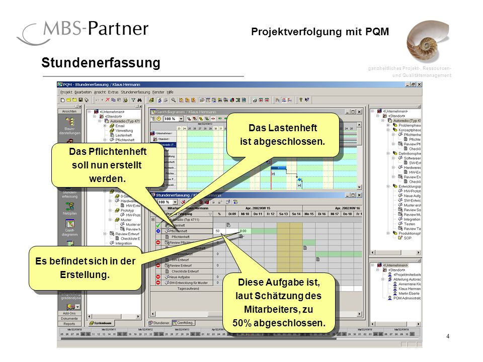 ganzheitliches Projekt-, Ressourcen- und Qualitätsmanagement 5 Projektverfolgung mit PQM Stundenerfassung Der unausgefüllte Rahmen definiert den Starttermin, sowie den voraussichtlichen Endtermin...
