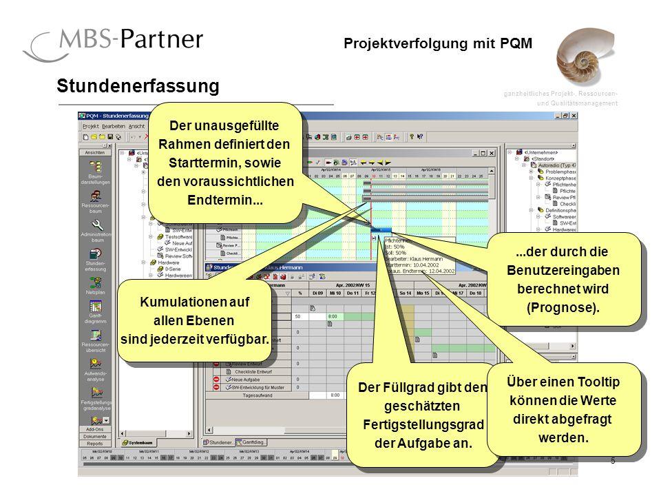 ganzheitliches Projekt-, Ressourcen- und Qualitätsmanagement 26 Projektverfolgung mit PQM Prognose Über die Prognose erhalten Sie auch für nicht begonnene Vorgänge eine Zukunfts- prognose über deren Start- und Endtermin.