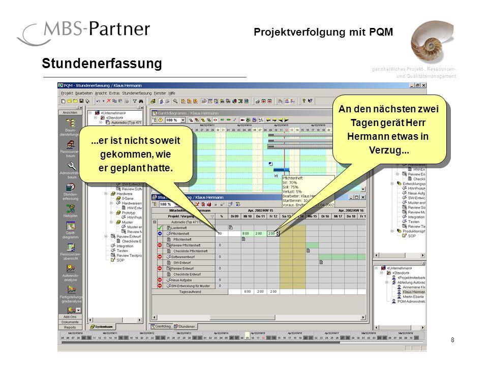 ganzheitliches Projekt-, Ressourcen- und Qualitätsmanagement 8 Projektverfolgung mit PQM Stundenerfassung An den nächsten zwei Tagen gerät Herr Hermann etwas in Verzug...