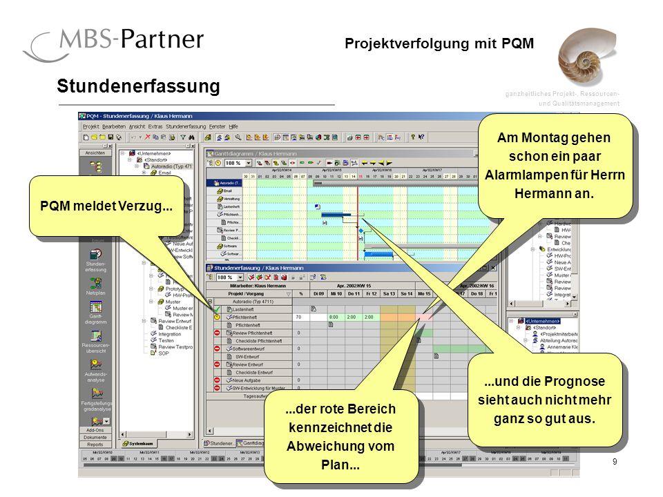 ganzheitliches Projekt-, Ressourcen- und Qualitätsmanagement 20 Projektverfolgung mit PQM Stundenerfassung Herr Hermann sieht Sofort, dass Herr Eberle möglicherweise früher fertig wird als ursprünglich geplant.