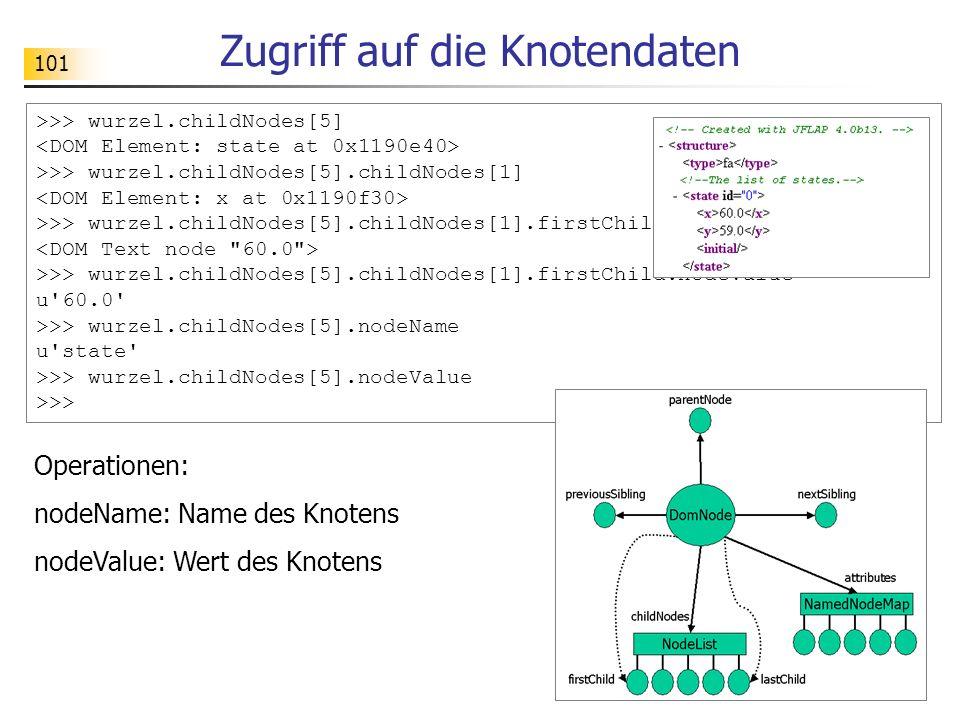 101 >>> wurzel.childNodes[5] >>> wurzel.childNodes[5].childNodes[1] >>> wurzel.childNodes[5].childNodes[1].firstChild >>> wurzel.childNodes[5].childNo