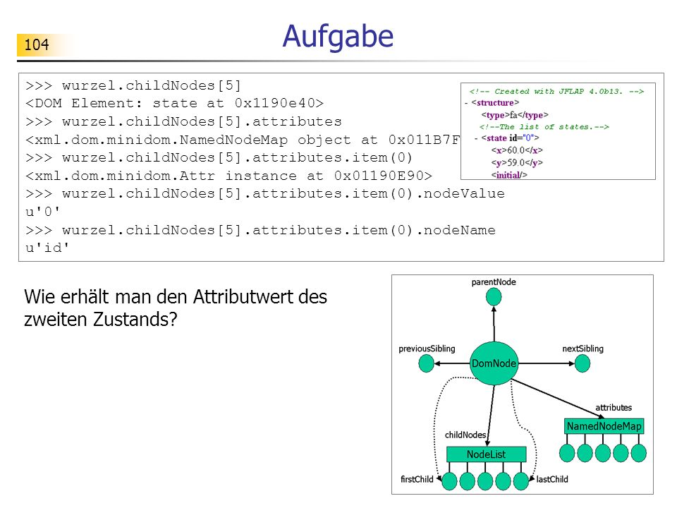 104 >>> wurzel.childNodes[5] >>> wurzel.childNodes[5].attributes >>> wurzel.childNodes[5].attributes.item(0) >>> wurzel.childNodes[5].attributes.item(