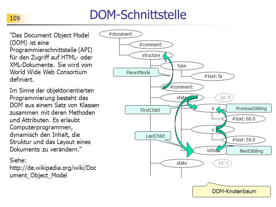 109 DOM-Schnittstelle
