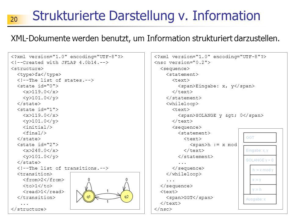 20 Strukturierte Darstellung v. Information XML-Dokumente werden benutzt, um Information strukturiert darzustellen. fa 119.0 101.0 119.0 101.0 248.0 1