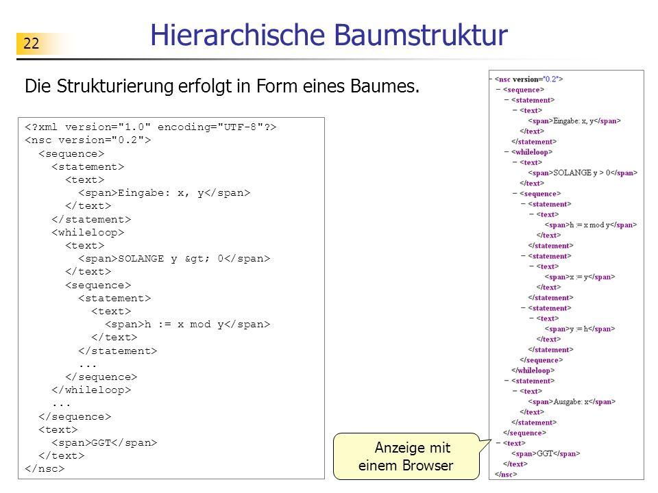22 Hierarchische Baumstruktur Die Strukturierung erfolgt in Form eines Baumes. Eingabe: x, y SOLANGE y > 0 h := x mod y...... GGT Anzeige mit einem