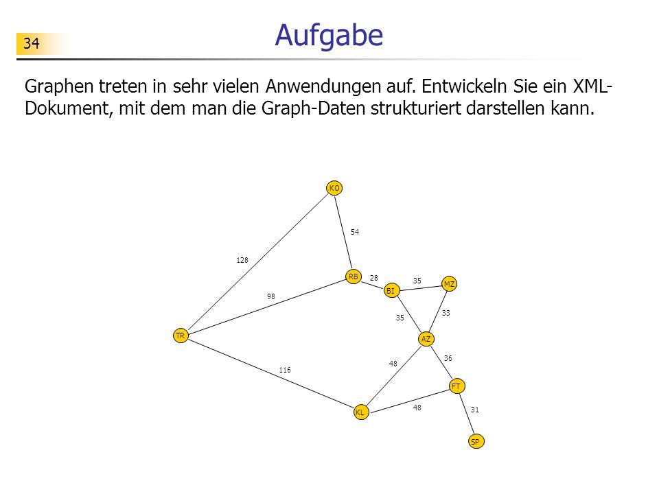 34 Aufgabe Graphen treten in sehr vielen Anwendungen auf. Entwickeln Sie ein XML- Dokument, mit dem man die Graph-Daten strukturiert darstellen kann.