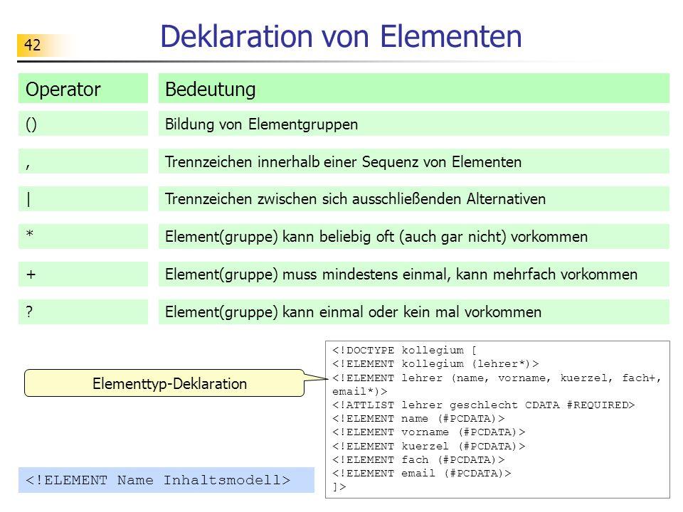 42 Deklaration von Elementen <!DOCTYPE kollegium [ ]> Elementtyp-Deklaration OperatorBedeutung ()Bildung von Elementgruppen,Trennzeichen innerhalb ein