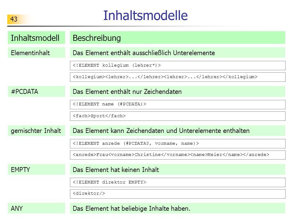 43 Inhaltsmodelle InhaltsmodellBeschreibung ElementinhaltDas Element enthält ausschließlich Unterelemente #PCDATADas Element enthält nur Zeichendaten