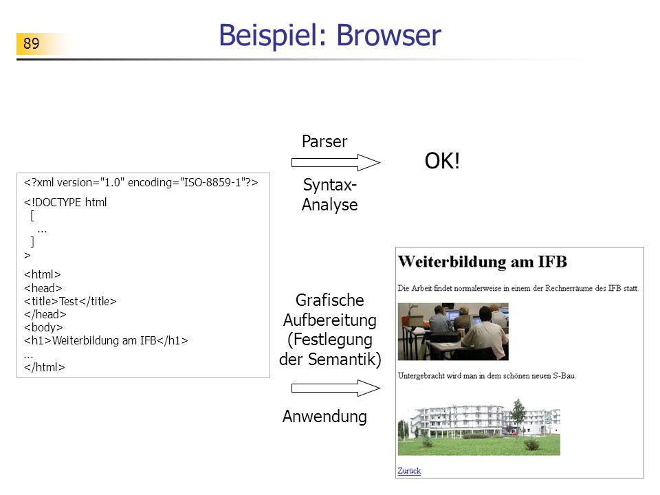 89 Beispiel: Browser Test Weiterbildung am IFB... Grafische Aufbereitung (Festlegung der Semantik) Syntax- Analyse OK! Parser Anwendung