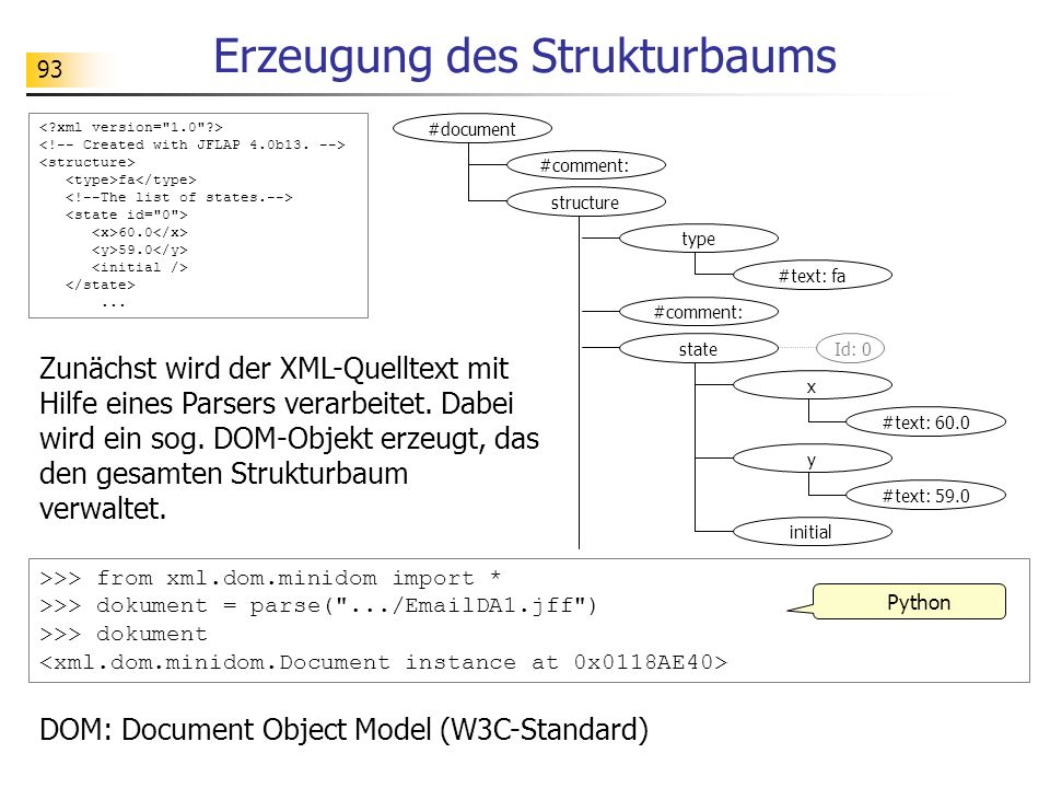 93 fa 60.0 59.0... Erzeugung des Strukturbaums state x #text: 60.0 type #text: fa #comment: #document Id: 0 y #text: 59.0 initial #comment: structure