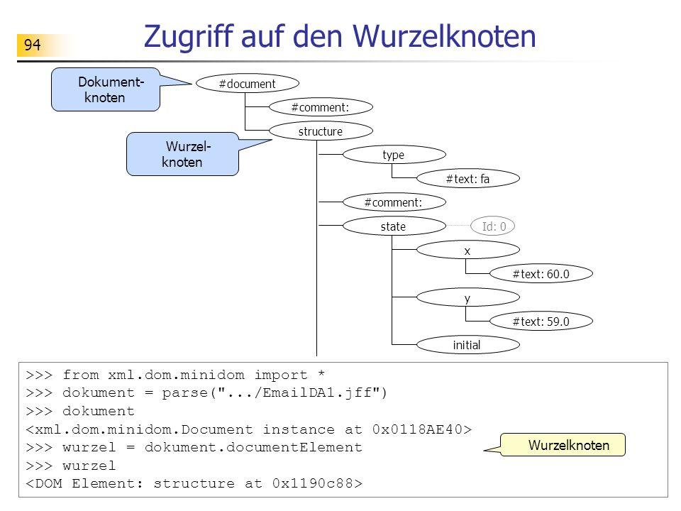 94 Zugriff auf den Wurzelknoten Dokument- knoten >>> from xml.dom.minidom import * >>> dokument = parse(
