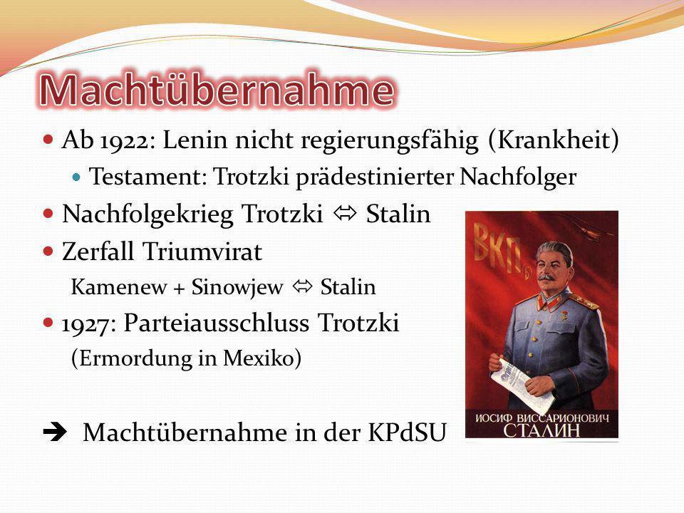 Ab 1922: Lenin nicht regierungsfähig (Krankheit) Testament: Trotzki prädestinierter Nachfolger Nachfolgekrieg Trotzki Stalin Zerfall Triumvirat Kamene