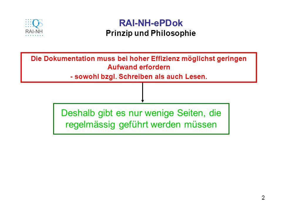 3 RAI-NH-ePDok Prinzip und Philosophie Pflegebericht = Informationssammlung und -verarbeitung Standardplan Individualplan Stehende Probleme Pflegerelevante Gewohnheiten