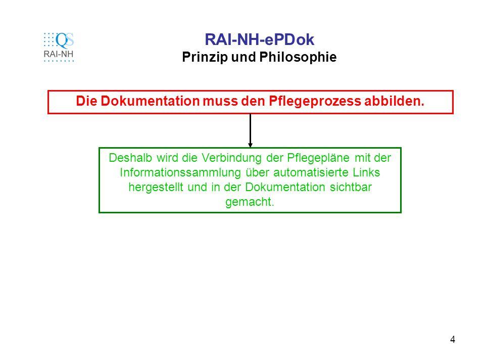 4 RAI-NH-ePDok Prinzip und Philosophie Die Dokumentation muss den Pflegeprozess abbilden. Deshalb wird die Verbindung der Pflegepläne mit der Informat
