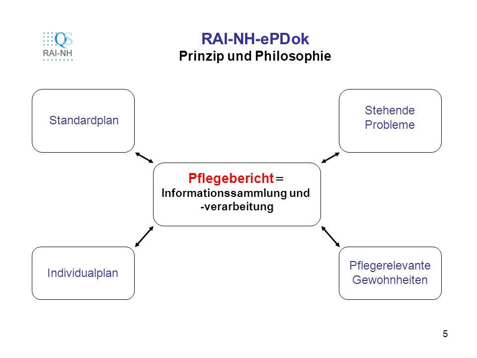5 RAI-NH-ePDok Prinzip und Philosophie Pflegebericht = Informationssammlung und -verarbeitung Standardplan Individualplan Stehende Probleme Pflegerele