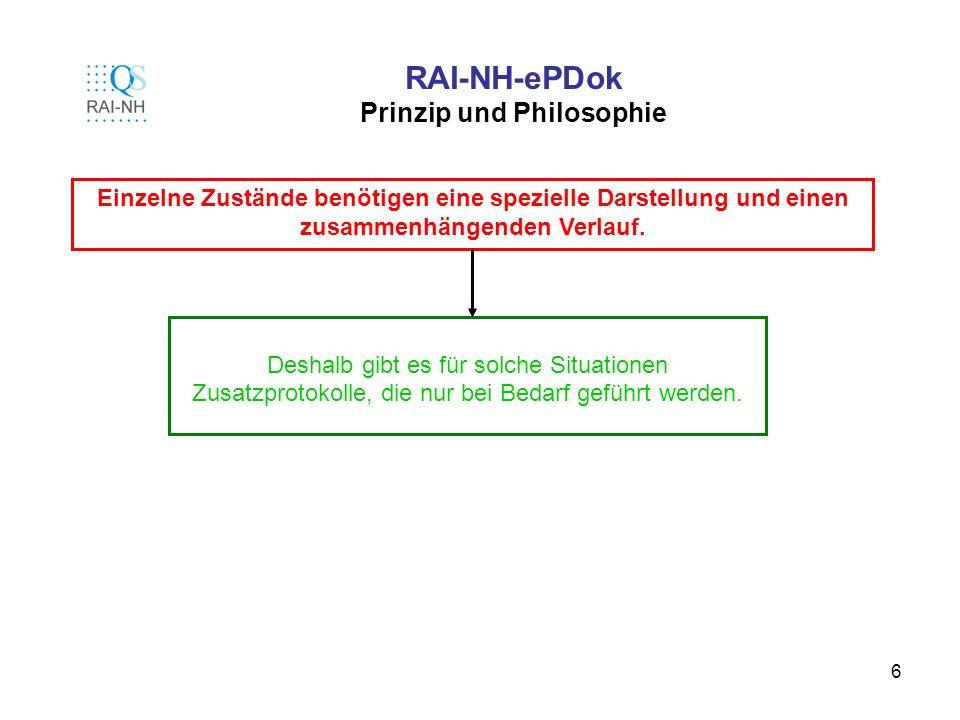 6 RAI-NH-ePDok Prinzip und Philosophie Einzelne Zustände benötigen eine spezielle Darstellung und einen zusammenhängenden Verlauf. Deshalb gibt es für