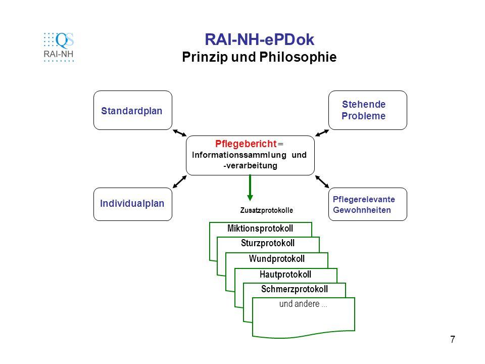 7 RAI-NH-ePDok Prinzip und Philosophie Pflegebericht = Informationssammlung und -verarbeitung Standardplan Individualplan Stehende Probleme Pflegerele