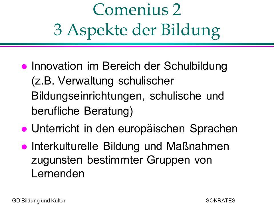 GD Bildung und Kultur SOKRATES Comenius 2 3 Aspekte der Bildung l Innovation im Bereich der Schulbildung (z.B.