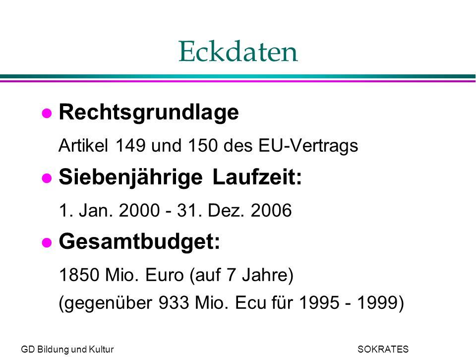 GD Bildung und Kultur SOKRATES Eckdaten l Rechtsgrundlage Artikel 149 und 150 des EU-Vertrags l Siebenjährige Laufzeit: 1.