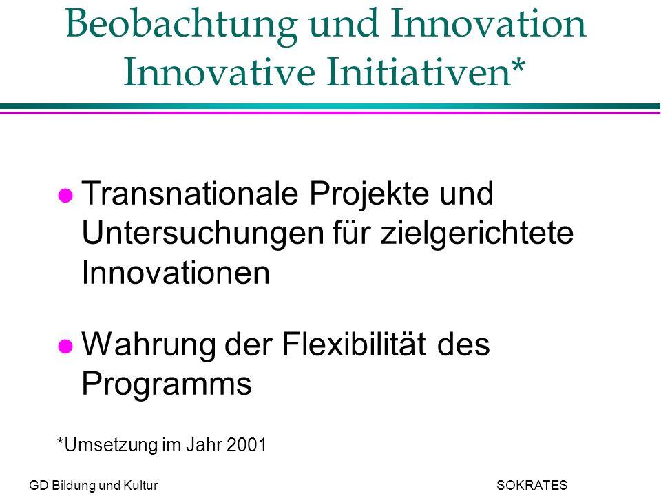GD Bildung und Kultur SOKRATES Beobachtung und Innovation Innovative Initiativen* l Transnationale Projekte und Untersuchungen für zielgerichtete Innovationen l Wahrung der Flexibilität des Programms *Umsetzung im Jahr 2001