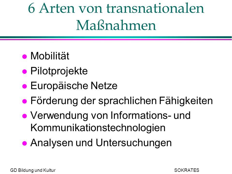 GD Bildung und Kultur SOKRATES 6 Arten von transnationalen Maßnahmen l Mobilität l Pilotprojekte l Europäische Netze l Förderung der sprachlichen Fähigkeiten l Verwendung von Informations- und Kommunikationstechnologien l Analysen und Untersuchungen