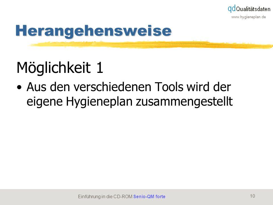 www.hygieneplan.de 10 Einführung in die CD-ROM Senio-QM forte Herangehensweise Möglichkeit 1 Aus den verschiedenen Tools wird der eigene Hygieneplan z