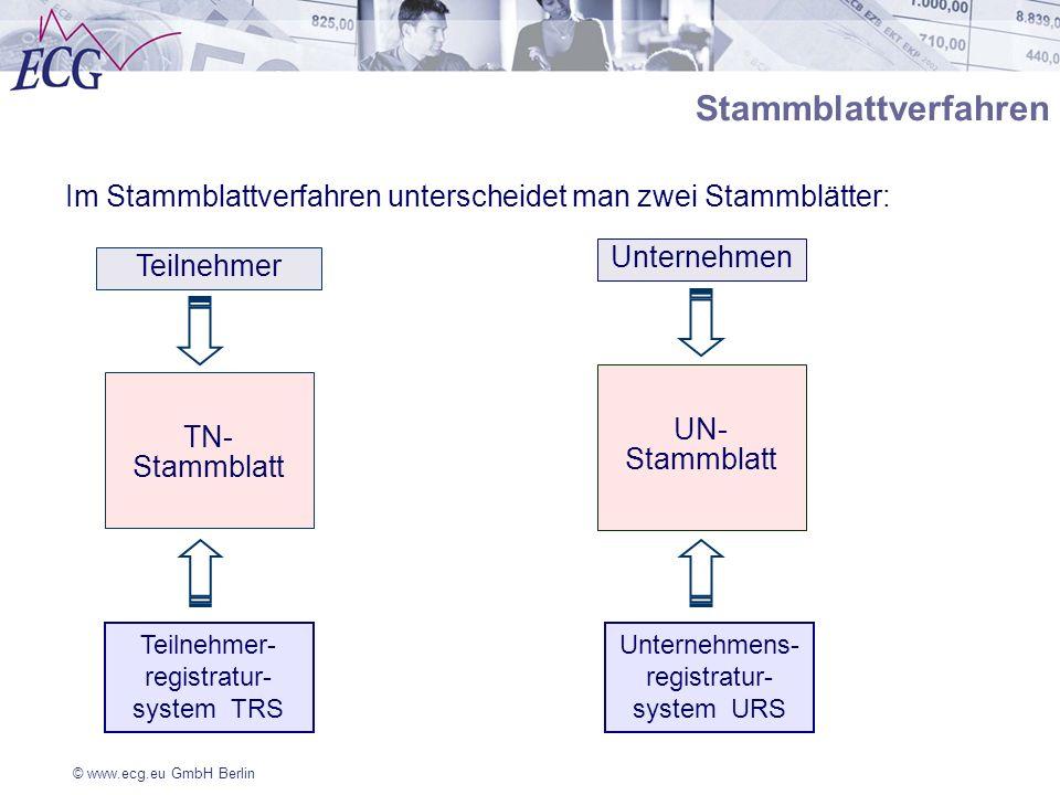 © www.ecg.eu GmbH Berlin Stammblattverfahren Teilnehmer TN- Stammblatt Unternehmen UN- Stammblatt Im Stammblattverfahren unterscheidet man zwei Stammb