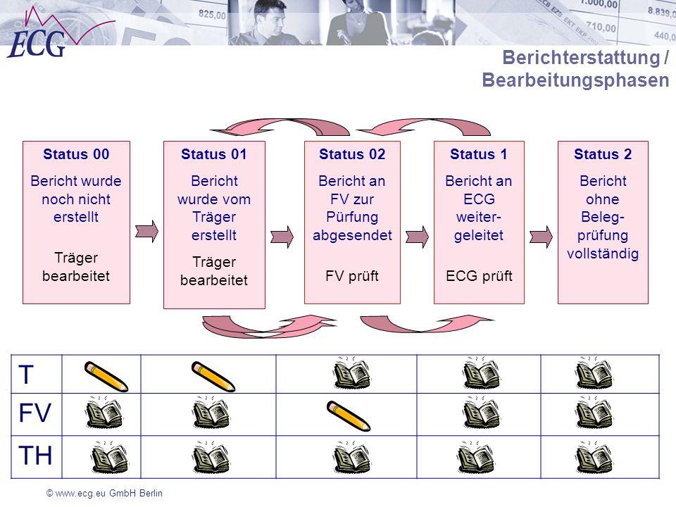 © www.ecg.eu GmbH Berlin Berichterstattung / Bearbeitungsphasen Status 00 Bericht wurde noch nicht erstellt Träger bearbeitet Status 01 Bericht wurde