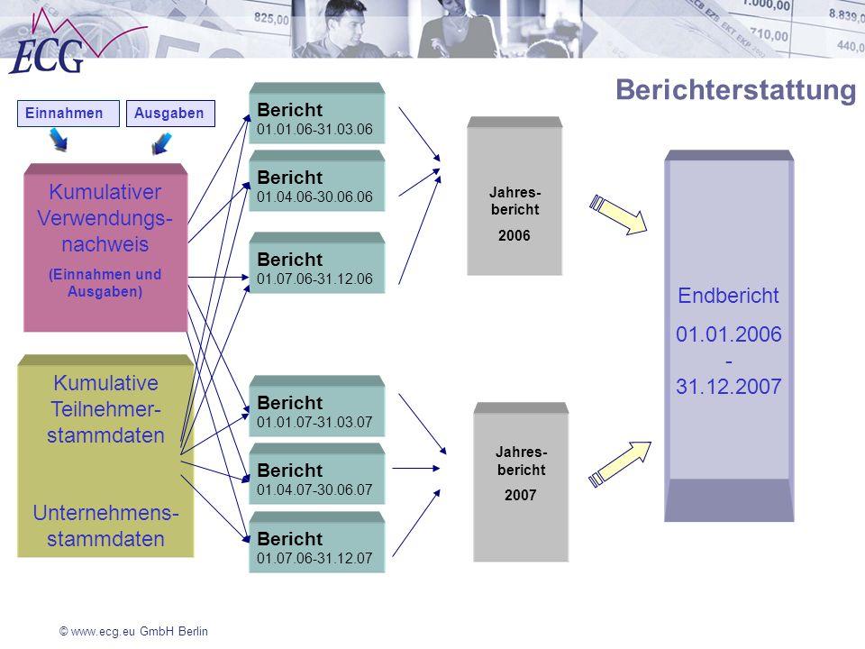 © www.ecg.eu GmbH Berlin Berichterstattung Kumulative Teilnehmer- stammdaten Unternehmens- stammdaten Bericht 01.01.06-31.03.06 Bericht 01.04.06-30.06