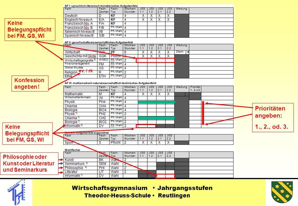 Wirtschaftsgymnasium Jahrgangsstufen Theodor-Heuss-Schule Reutlingen ev.