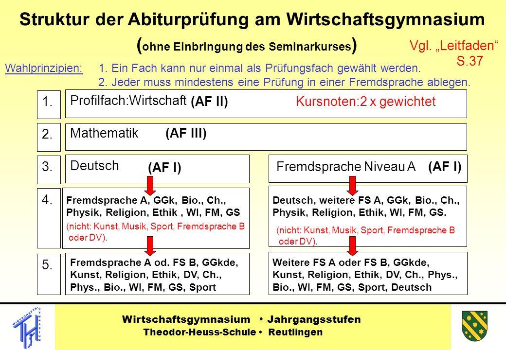 Struktur der Abiturprüfung am Wirtschaftsgymnasium ( ohne Einbringung des Seminarkurses ) Vgl.