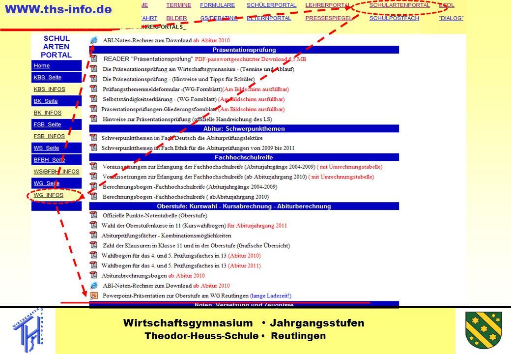 Wirtschaftsgymnasium Jahrgangsstufen Theodor-Heuss-Schule Reutlingen WWW.ths-info.de