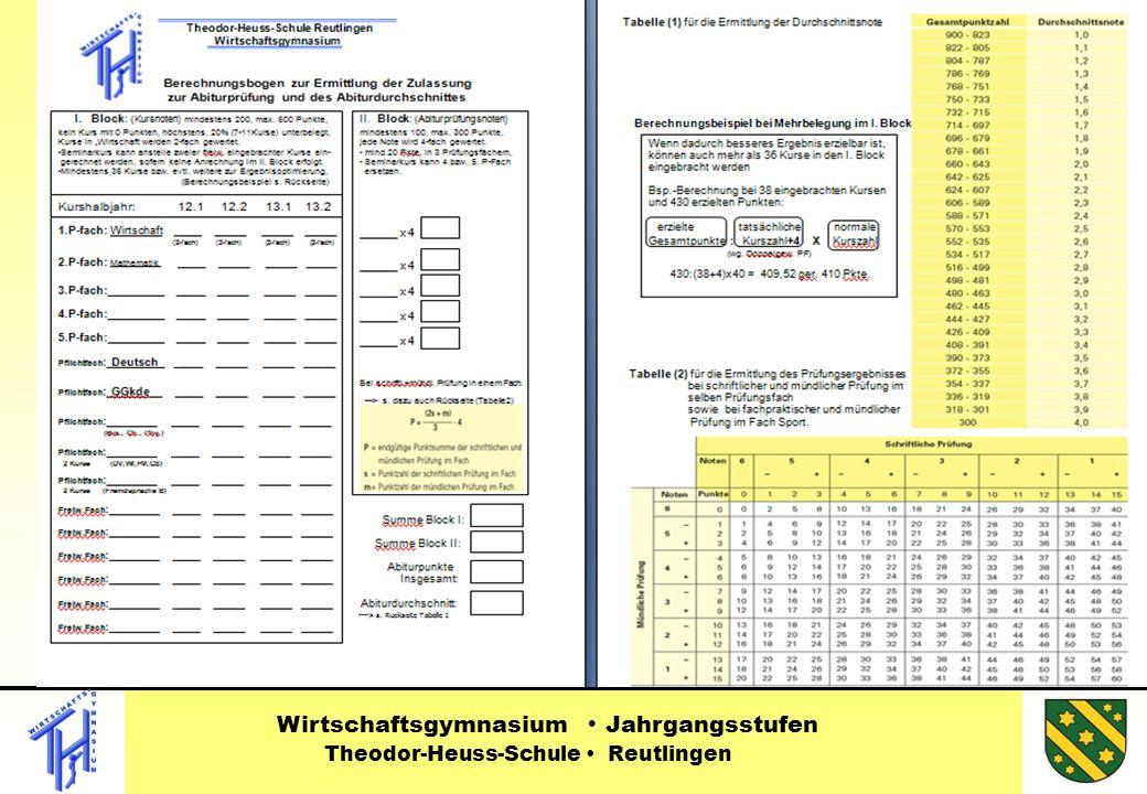 Wirtschaftsgymnasium Jahrgangsstufen Theodor-Heuss-Schule Reutlingen