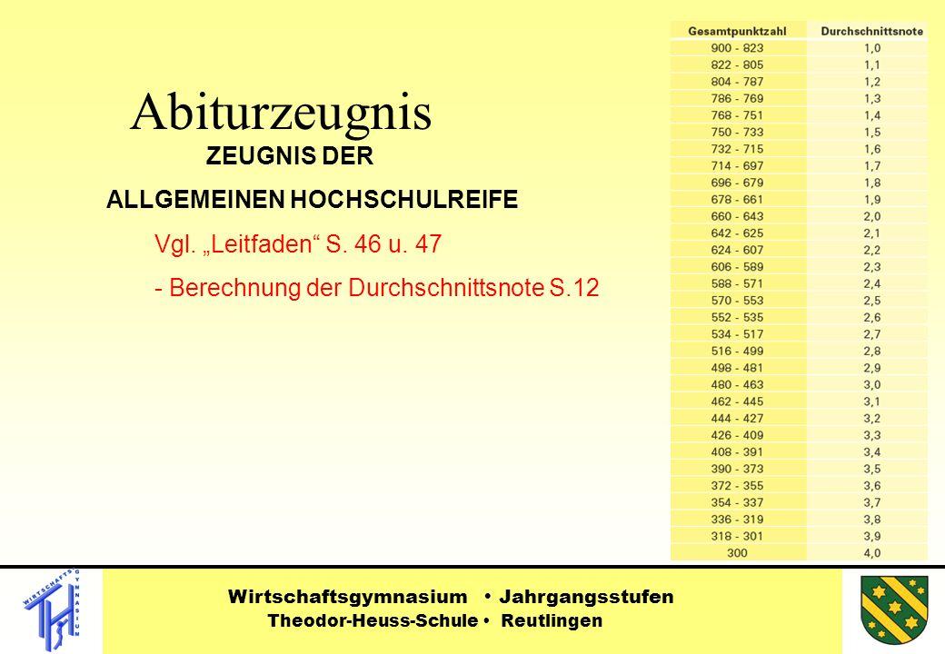 Abiturzeugnis ZEUGNIS DER ALLGEMEINEN HOCHSCHULREIFE Vgl.