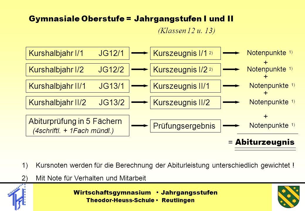 Gymnasiale Oberstufe = Jahrgangstufen I und II (Klassen 12 u.