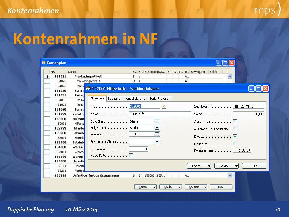 Präsentationstitel 30. März 2014 Kontenrahmen in NF mps ) Kontenrahmen 10Doppische Planung30. März 2014
