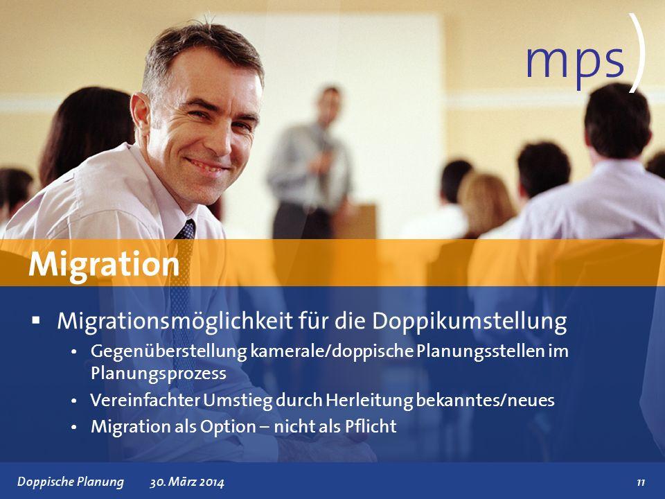 Präsentationstitel 30. März 201411 Migration mps ) Migrationsmöglichkeit für die Doppikumstellung Gegenüberstellung kamerale/doppische Planungsstellen
