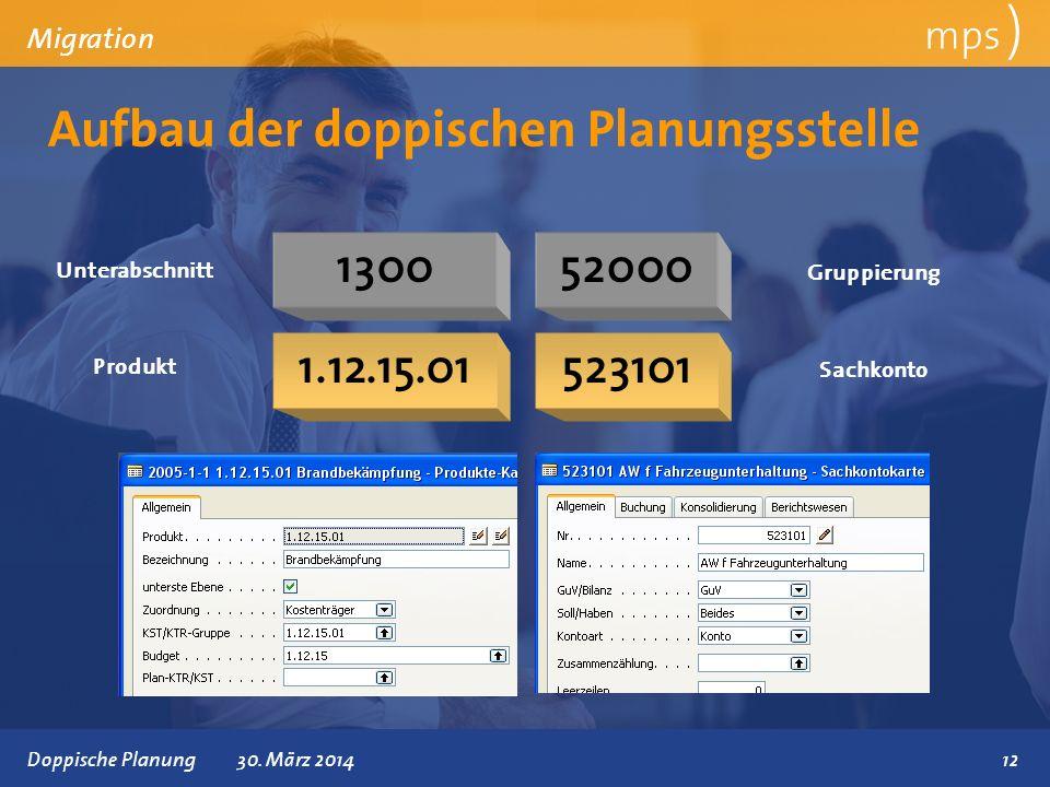 Präsentationstitel 30. März 2014 Aufbau der doppischen Planungsstelle mps ) Migration 12Doppische Planung30. März 2014 130052000 Unterabschnitt Gruppi