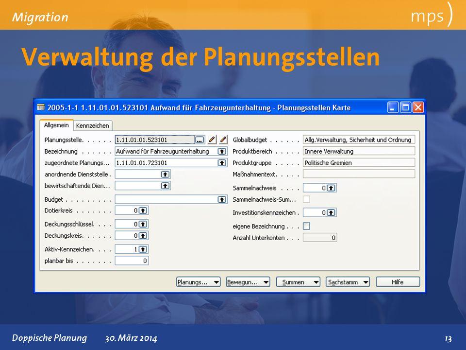 Präsentationstitel 30. März 2014 Verwaltung der Planungsstellen mps ) Migration 13Doppische Planung30. März 2014