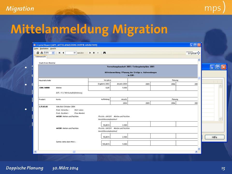 Präsentationstitel 30. März 2014 Mittelanmeldung Migration mps ) Migration 15Doppische Planung30. März 2014 Spezielle Mittelanmeldung für die Migratio